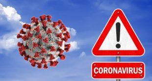 corona danger